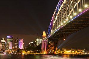 Australia Tourist Visa in Thailand